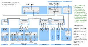wind turbine charge controller wiring diagram images picture of cycle steam turbine besides wind generator wiring diagram