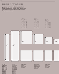 Perfect Ikea Kitchen Door Sizes Cabinet Winters Texas For Ideas