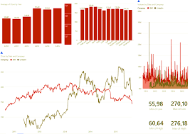 Power Bi Time Chart How To Create Power Bi Time Series Chart In 7 Easy Steps