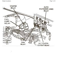 dodge starter relay wiring diagram dodge image 2001 eclipse fuel pump wiring diagram 2001 discover your wiring on dodge starter relay wiring diagram