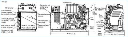 onan marine generator manual open source user manual \u2022 wire diagram for onan generator onan generator wiring diagram bestharleylinks info rh bestharleylinks info onan marine generator parts catalog onan marine generator parts online