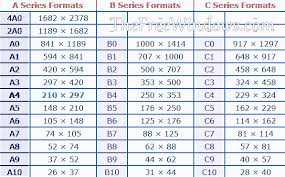 Standard Paper Sizes Chart Standard Printer Paper Size