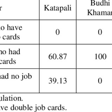 Sample Job Card Andone Brianstern Co