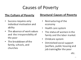 essay homelessness america causes and consequences of youth  essay homelessness america