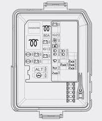 hyundai i20 fuse box simple wiring diagram hyundai i20 fuse box
