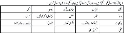 Food Chart For Sugar Patient In Urdu Diet Chart For Sugar Patient In Urdu Diabetes Meal Plan