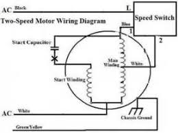 ac motor wiring diagr images single phase motor wiring diagrams north
