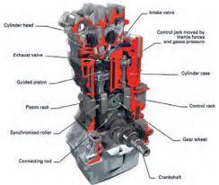 mec 5 vcr engine components 98 scientific diagram mec 5 vcr engine components 98