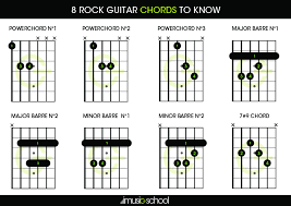 Rock Guitar Chords 8 Rock Guitar Chords To Know Imusic