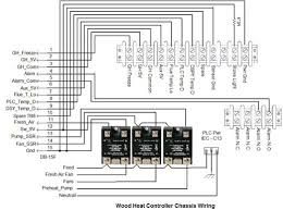 2nd generation wood heat controller interface logic is mounted on a 4x6 proto board and the webcontrol pcb is mounted on standoffs above it a db 15 male socket connects low voltage wiring in