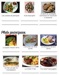 Menu Flip Charts French Menu Authentic Regional Foods Packet And Flip Chart Interactive Notebook