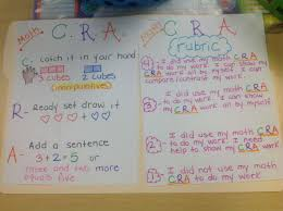 I Made This Table Anchor Chart Rubric For Math Cra My