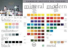 Ellis Art And Engineering Supplies Eureka Ca Gamblin