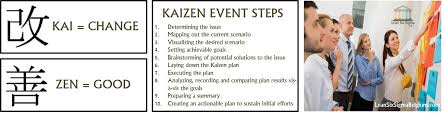 When And How To Use Your Kaizen Event Lean Six Sigma Belgium