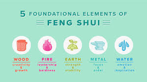 collage feng shui. Best Most Important Feng Shui Tips For Your Home And Life Image Of Earth Element In Collage M