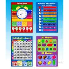 School Educational Glossy Posters For Kids Primary Junior Classroom Wall Chart Learning Childrens Set Pack Decorations Day Care Home School Times