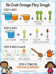 recipe cards for kids.  Cards Pop Over To My No Cook Orange Play Dough Post Scroll Down And Download  The Cards Iu0027ve Included Both US AustralianCanadian Spelling Versions Inside Recipe Cards For Kids