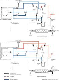 Vacuum Range Chart Ejector Stage An Overview Sciencedirect Topics