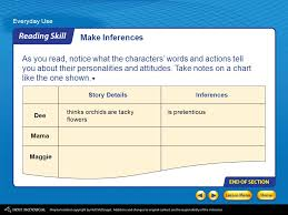 Everyday Use Character Chart Answers Everyday Use Introducing The Short Story Ppt Video Online