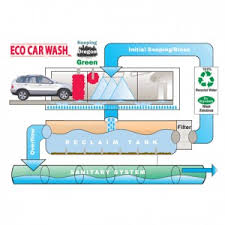 Car Wash Flow Chart About Eco Eco Car Wash