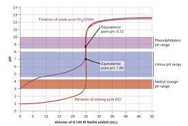 Galvanic Corrosion Chart Pdf Galvanic Corrosion Potential Chart 2019