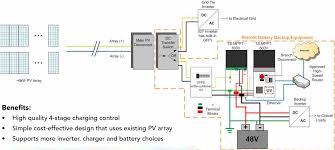 rv converter charger wiring diagram solidfonts a simple explanation backwoods solar