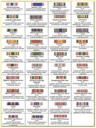 Army Jrotc Ribbon Chart 9 Best Rotc Uniform Images Rotc Male Senior Pictures