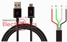electronic s lovers technology we love micro usb data cable pin out diagram others usb standards