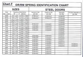 Garage Door Torsion Spring Wire Size Chart Garage Material Calculator Haban Com Co