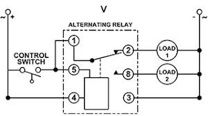 typical applications for alternating relays