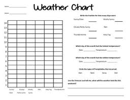 Fractions From Least To Greatest Chart Weather Chart Fractions Inferencing Greatest Least