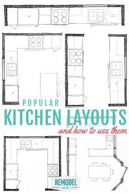Design A Kitchen Floor Plan For Free Online