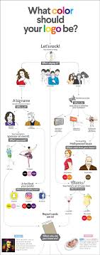 Pictorial Flow Chart 21 Creative Flowchart Examples For Making Important Life