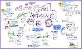 how to start your own social network where cartoon on how a social network works