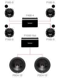 2012 sema sanctiondimpala diagram jpg p400 4 400 watt 4 channel amplifier 1 ea p1000 1bd 1000 watt class bd mono amplifier 1 ea rfk4d 4 awg complete installation kit system diagram