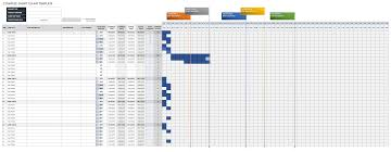 Microsoft Office Gantt Chart Software Free Gantt Chart Templates In Excel Other Tools Smartsheet