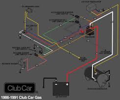 wiring diagram 2011 club car precedent the wiring diagram 2006 gas club car wiring diagram vidim wiring diagram wiring diagram