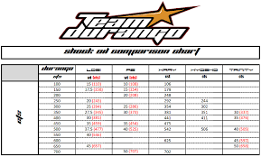 Shock Oil Comparison Chart Losi Shock Oil Conversion Chart Bedowntowndaytona Com