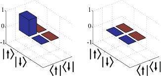 Matrix Color Chart Online