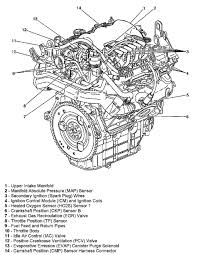 1996 ford ranger wiper wiring diagram 1996 discover your wiring vent solenoid location 2003 buick lesabre 1996 ford ranger wiper wiring