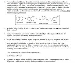 Solubility Of Organic Compounds In Water Chart Solved Provide A Flow Chart Detailing The Acid Base Extra