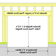 garage door framinghow to frame a garage door With Measure And Diagram  idoorframecom