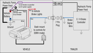 wiring diagram for dexter electric kes wiring diagram insider
