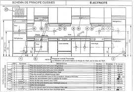 Plan électrique Photo De Ma Cuisine La Cuisine Du Week End