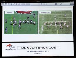 Denver Broncos Schedule 2012 Season Trailer Esperando La