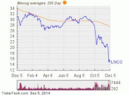 Cash Dividend On The Way From Linnco Lnco Nasdaq
