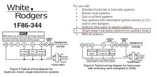 white rodgers thermostat wiring diagram & white rodgers thermostat Typical Heat Pump Wiring Diagram at White Rodgers Transformer Wiring Diagram