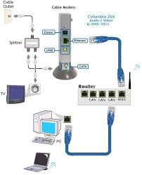dsl splitter wiring diagram wirdig adsl modem cable wiring diagram adsl get wiring diagrams schematics