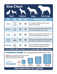 Size Chart John Johnston Group Pet Doors Australia