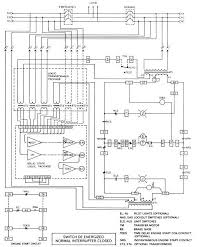 westinghouse transfer switch wiring diagrams meetcolab westinghouse transfer switch wiring diagrams westinghouse automatic transfer switch wiring diagram wiring diagram